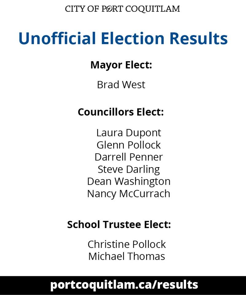 Port Coquitlam's Chief Election Officer declares the 2018 Election unofficial results